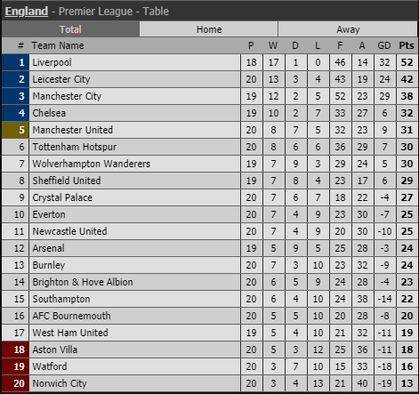 epl table 20.png